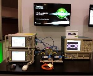 Anritsu InfiniBand ATD EDR Test Solution